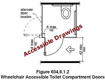 Accessible Drawings